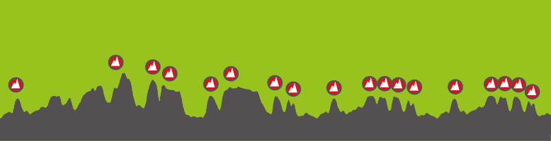 [IMG]http://www.sport.be/live/nl/wielrennen/binckbanktour/2017/stageprofiles/1510.png[/IMG]