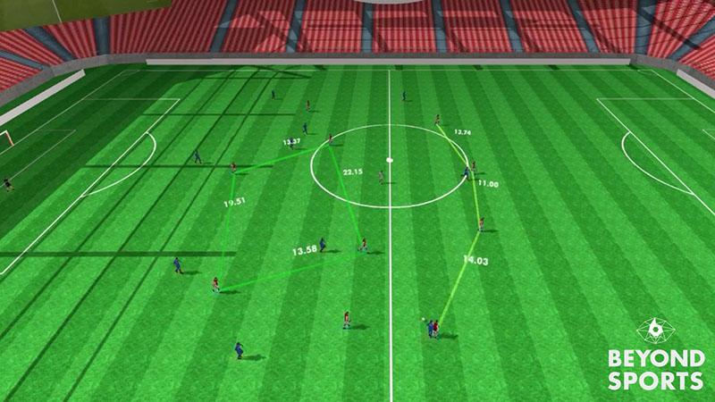 Virtual reality moet spel Ajax verbeteren (VIDEO)