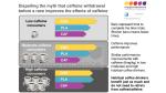 Moet je afkicken van koffie voor maximaal cafeïne-effect tijdens wedstrijd?